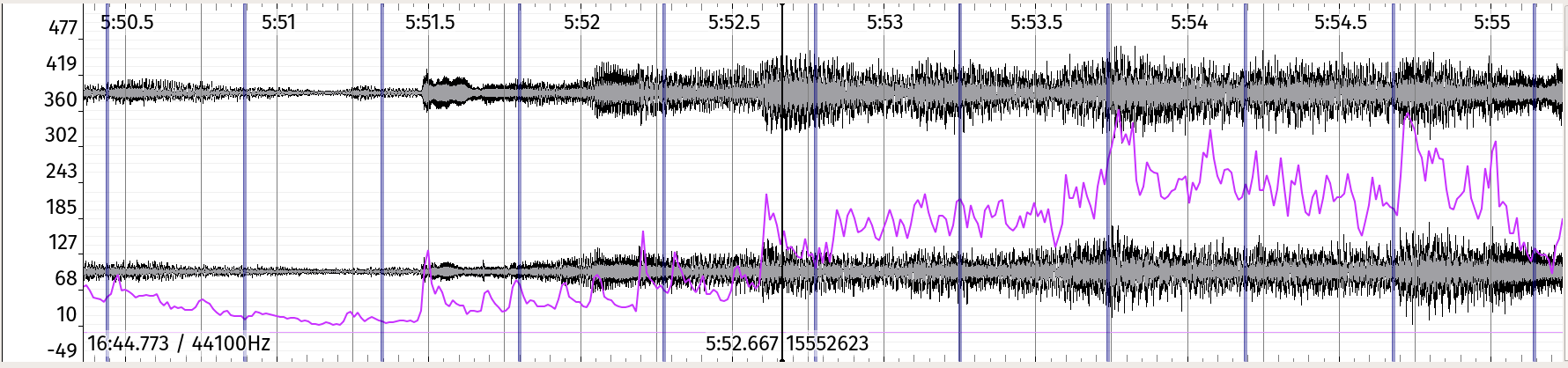4951d9bd040 A pane with four layers: waveform in black, time ruler in grey, time values  in purple and time instants in blue.