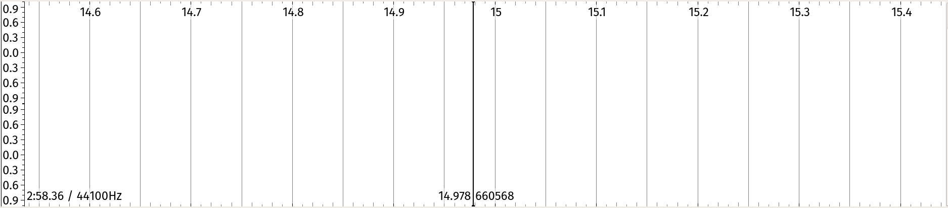 87d8e7064a2 A time ruler layer. The centre line is not part of the layer, but is built  in to the pane.
